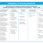 resources-learning-standards