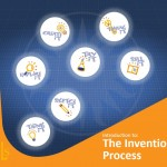 Introduction to Invent It Lesson
